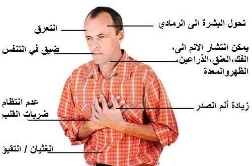 صور اعراض امراض القلب , اصابة القلب بمرض