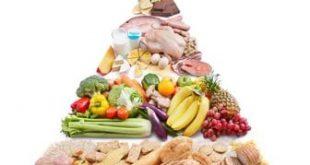 صورة وجبات صحية , اسرع وصفة لوجبة صحية لذيذة