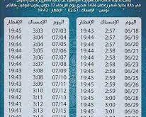 بالصور مواقيت الافطار رمضان 2019 , امساكية رمضان في كل البلاد 4233 9 206x165