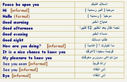 صورة كلمات انجليزية مهمة , كيفيه تعلم الانجليزي