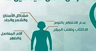 صوره اعراض نقص فيتامين د , كيفيه معرفه نقص فيتامين د