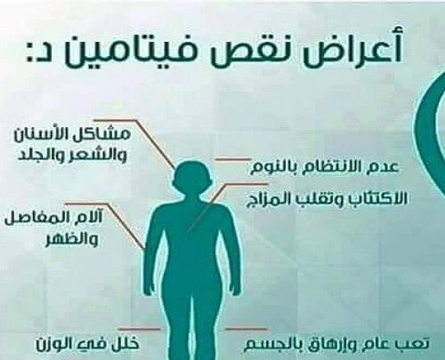 صورة اعراض نقص فيتامين د , كيفيه معرفه نقص فيتامين د