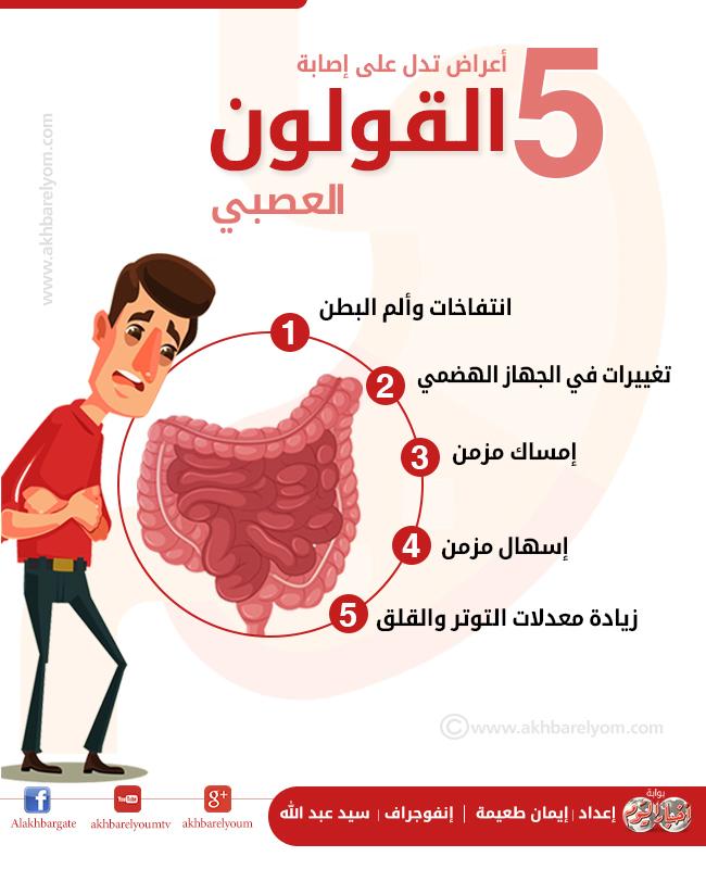 بالصور اعراض القولون العصبي , ماهى اعراض القولون العصبى 1042 2