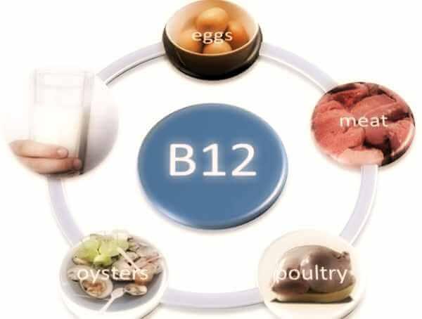 صور فيتامين ب١٢ , الفوائد الصحيه لفيتامين ب12
