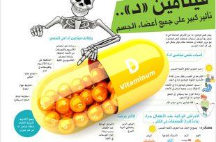 صور فيتامين د , اهمية وفوائد فيتامين د ومصادر الحصول عليه
