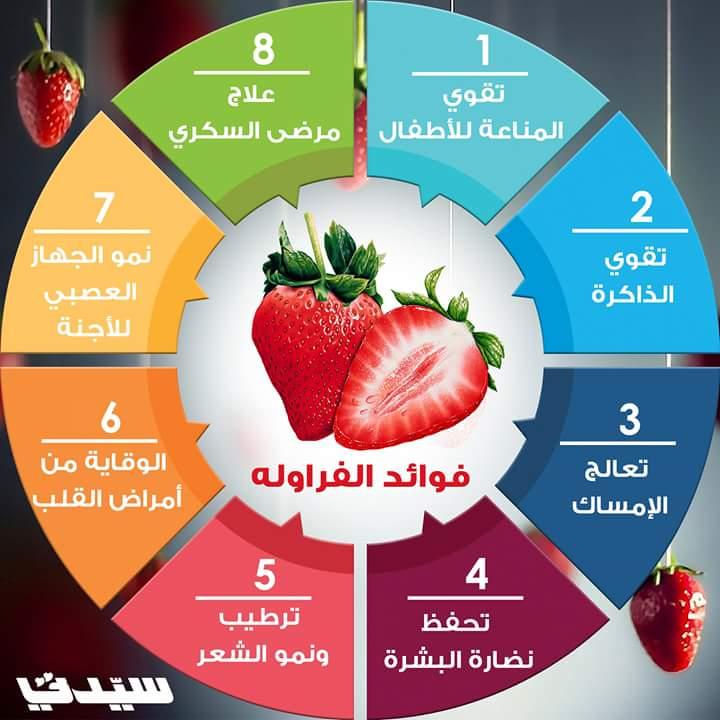 بالصور فوائد الفراولة , ماهى فائده الفراولة 811 2
