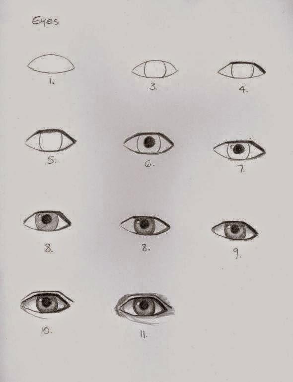 صوره كيف تتعلم الرسم , طرق بسيطه تعلمك الرسم بسهوله