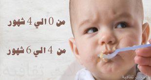صور متى ياكل الرضيع , ماهو السن المناسب لياكل الطفل