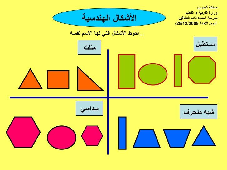 بالصور اشكال هندسية , صور تعليمية للاطفال عن الاشكال الهندسية 1506 3