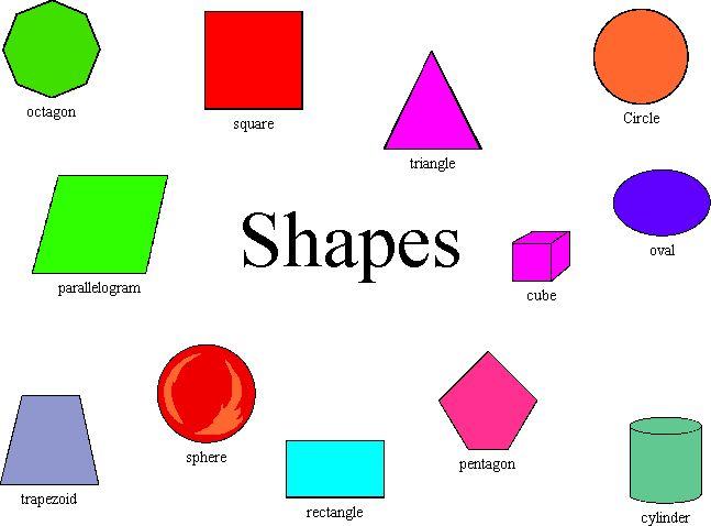 بالصور اشكال هندسية , صور تعليمية للاطفال عن الاشكال الهندسية