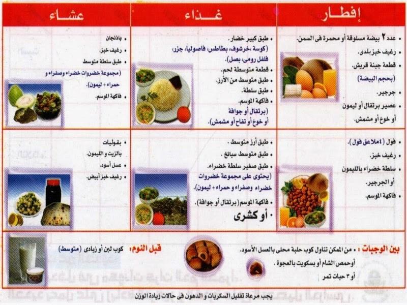 صور افضل نظام غذائي , نظام غذائى افضل للتخسيس