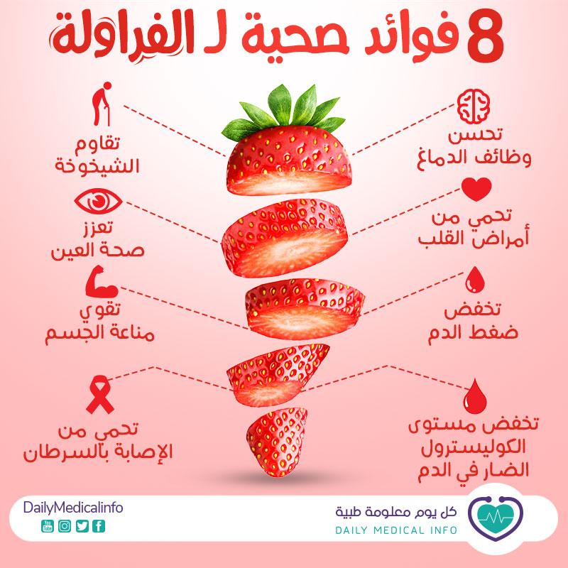 صورة ما فوائد الفراولة , ما لاتعرفه علي فوئد الفراولة للجسم الانسان