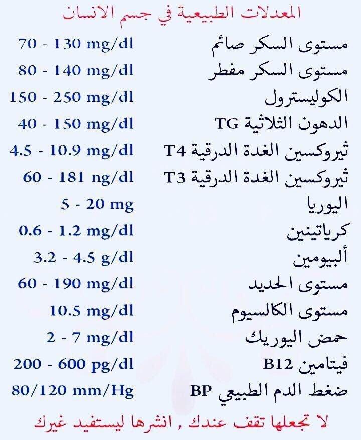 صورة نسبة الدم الطبيعي , ماهي النسبة الطبيعية للدم في جسم كل انسان