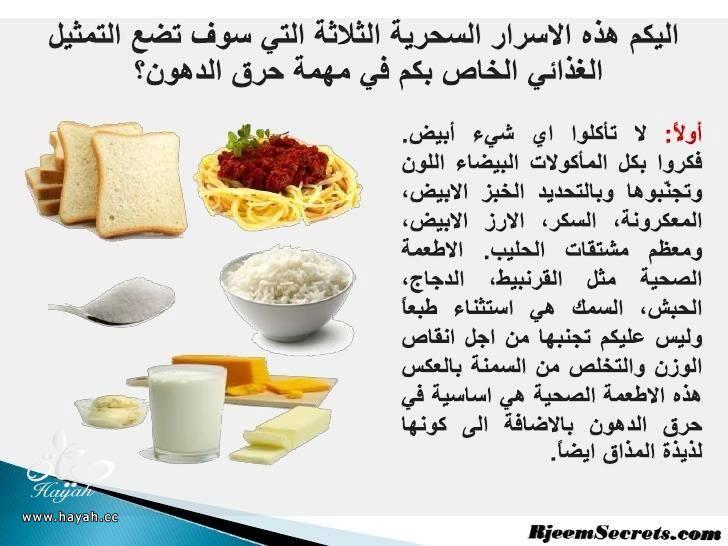 صور نظام غذائي لحرق الدهون , احدث الانظمة التى تساعد علي حرق الدهون