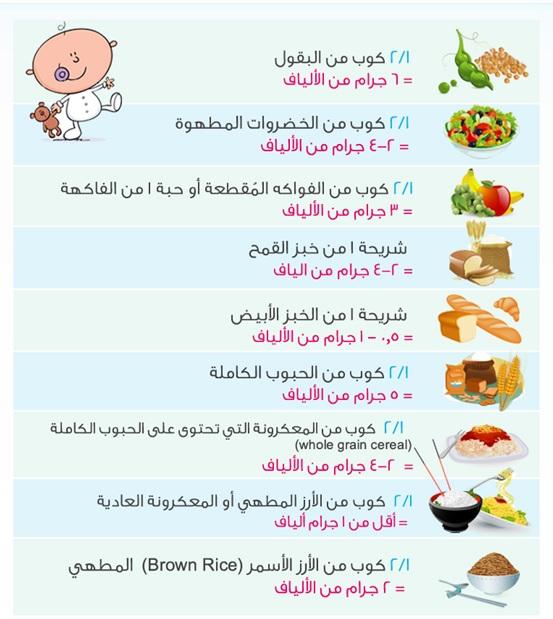 صور علاج الامساك الشديد عند الاطفال , افضل علاج للامساك المزمن عند الاطفال