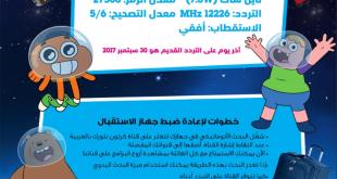 صور تردد قناة كارتونيتو بالعربية , البحث عن قنوات الاطفال