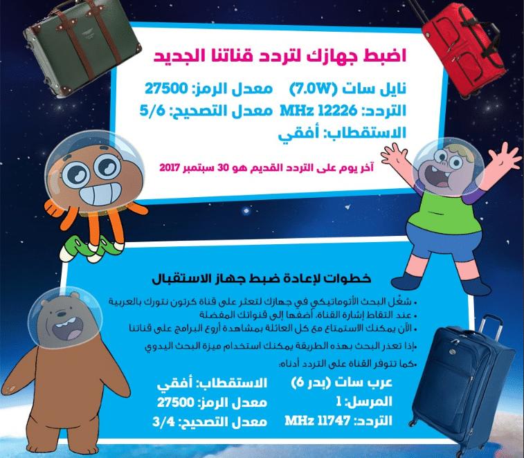 صورة تردد قناة كارتونيتو بالعربية , البحث عن قنوات الاطفال