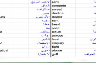 صورة اهم الكلمات في اللغة الانجليزية , مصطلحات تستخدم كثيرا