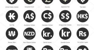 صورة رموز العملات, الرموز الدولية للعملات