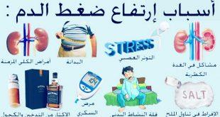 صورة مرض الضغط , اسباب واعراض الاصابة بمرض ضغط الدم