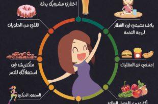 صورة هتستغرب من النتيجة بجد , رجيم في رمضان