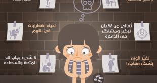 صورة مرض نفسى متعب جدا , ما هو الاكتئاب