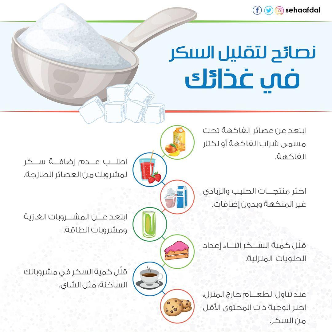 صورة هيختفى الكرش بسهولة جدا , نظام غذائي للتخلص من الكرش 12230